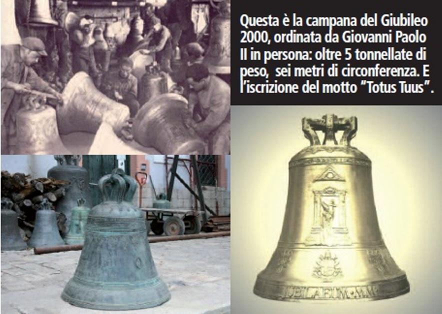 Le Campane Di Agnone.Il Museo Delle Campane Di Agnone Pontelandolfo News